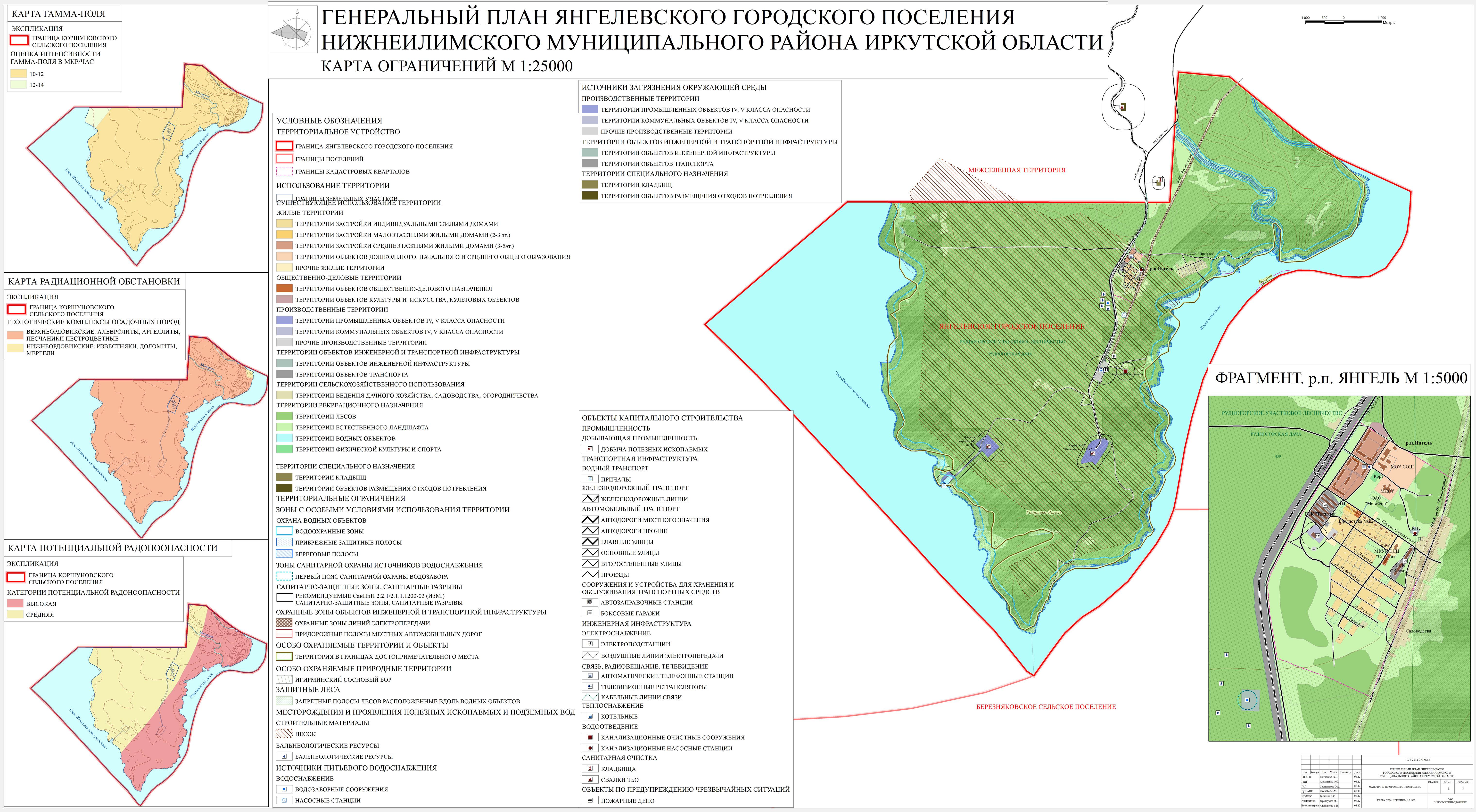Схема зонирования территории водоохранной зоны воронежского водохранилища